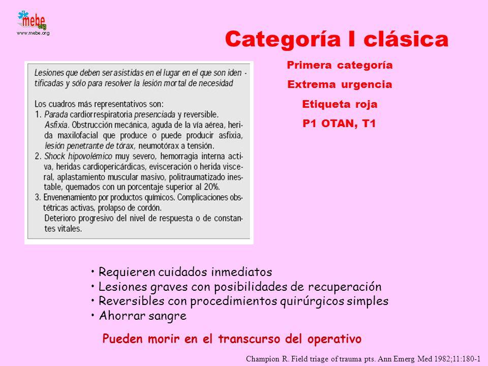 Categoría I clásica Primera categoría Extrema urgencia Etiqueta roja P1 OTAN, T1 Pueden morir en el transcurso del operativo Champion R. Field triage
