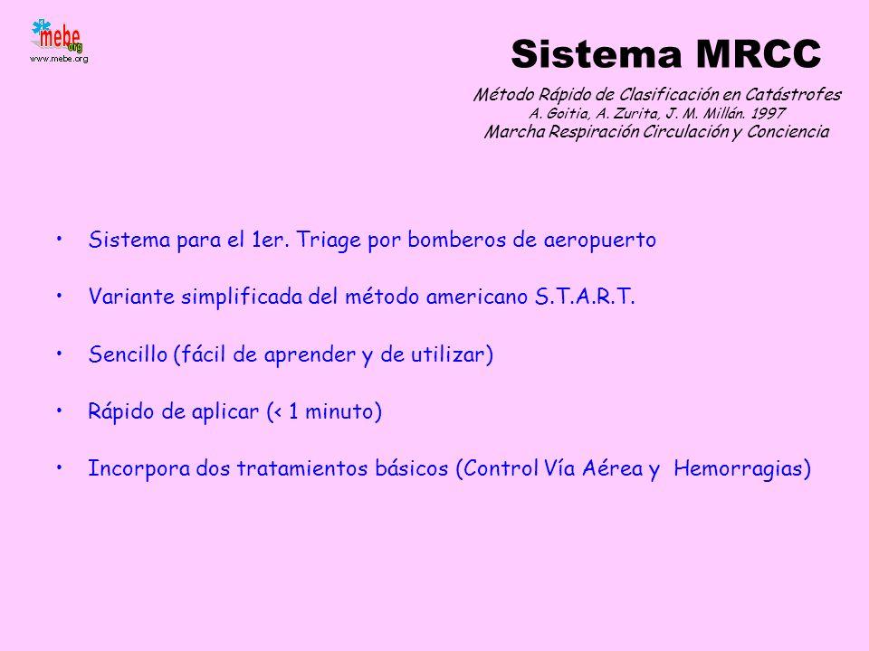 Sistema MRCC Método Rápido de Clasificación en Catástrofes A. Goitia, A. Zurita, J. M. Millán. 1997 Marcha Respiración Circulación y Conciencia Sistem