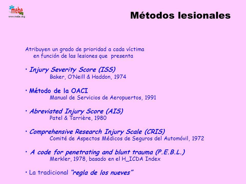 Atribuyen un grado de prioridad a cada víctima en función de las lesiones que presenta Injury Severity Score (ISS) Baker, ONeill & Haddon, 1974 Método