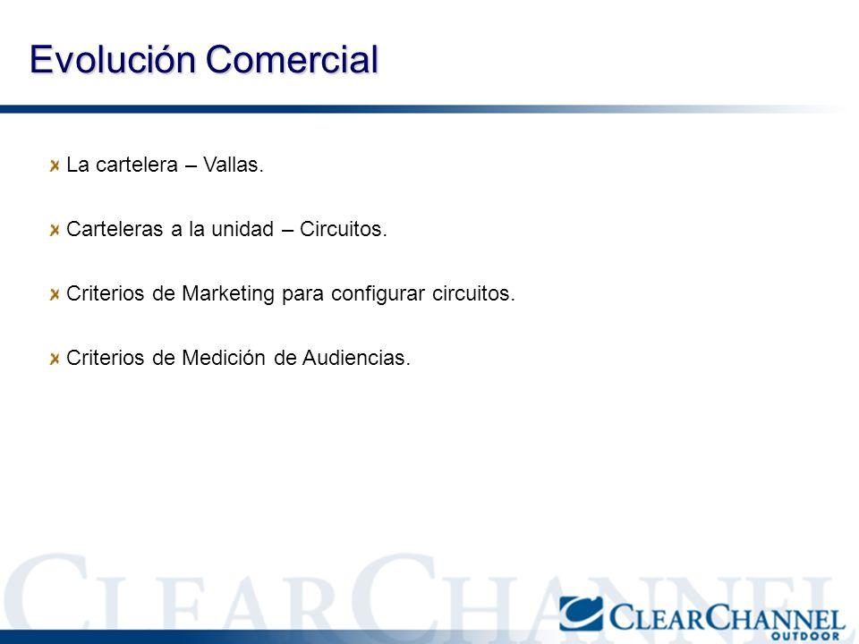 Evolución Comercial La cartelera – Vallas. Carteleras a la unidad – Circuitos. Criterios de Marketing para configurar circuitos. Criterios de Medición