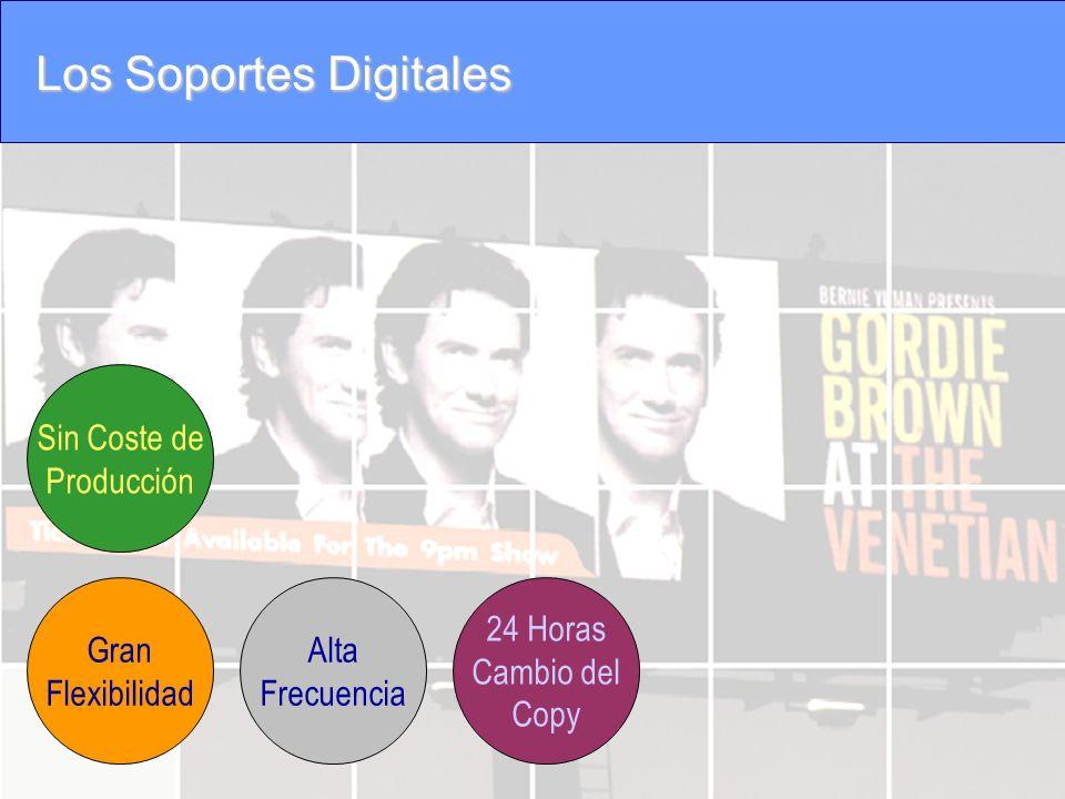 Los Soportes Digitales Sin Coste de Producción Gran Flexibilidad 24 Horas Cambio del Copy Alta Frecuencia