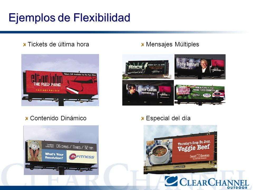 Ejemplos de Flexibilidad Tickets de última hora Mensajes Múltiples Contenido Dinámico Especial del día
