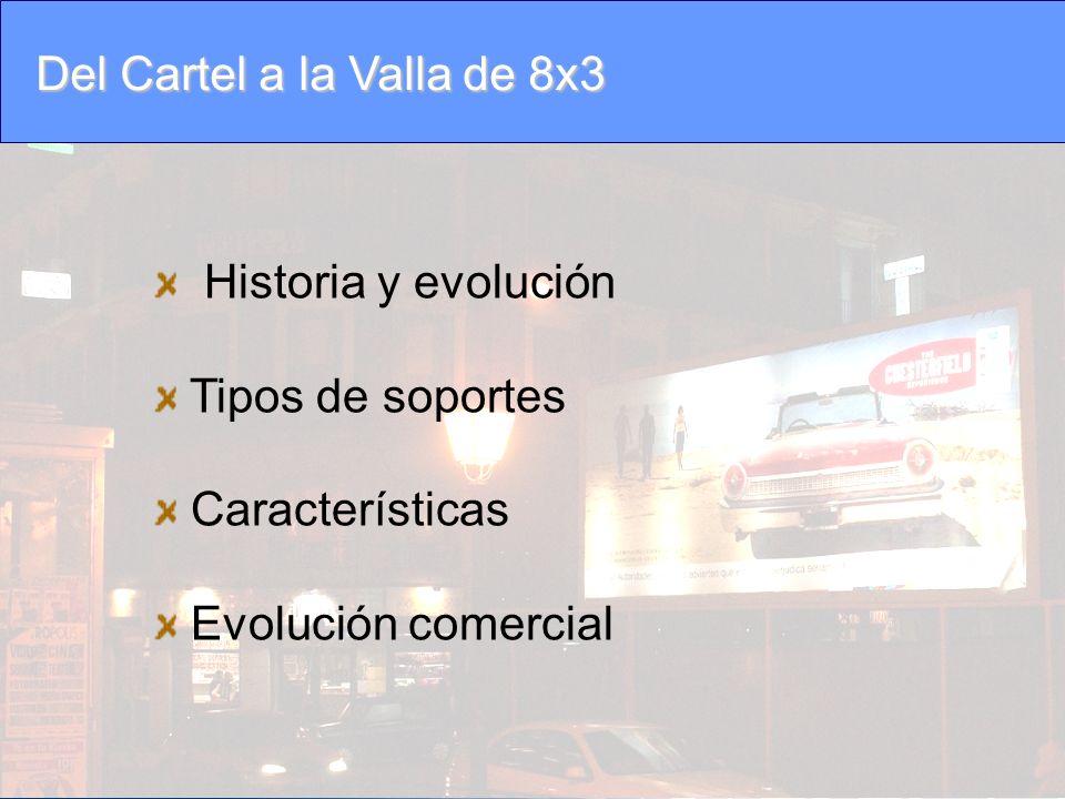 Historia y evolución Tipos de soportes Características Evolución comercial Del Cartel a la Valla de 8x3