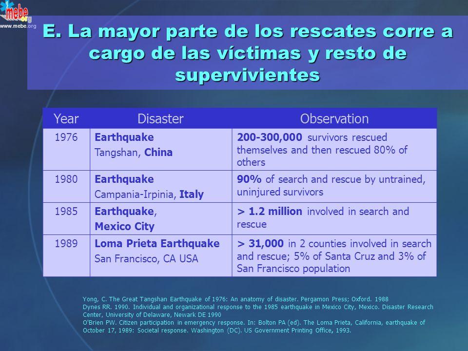 www.mebe.org P ¿ Quién realiza la mayor parte de los rescates en desastres de gran tamaño (terremotos, riadas, etc.) ? A.Policía B.Bomberos C.Servicio
