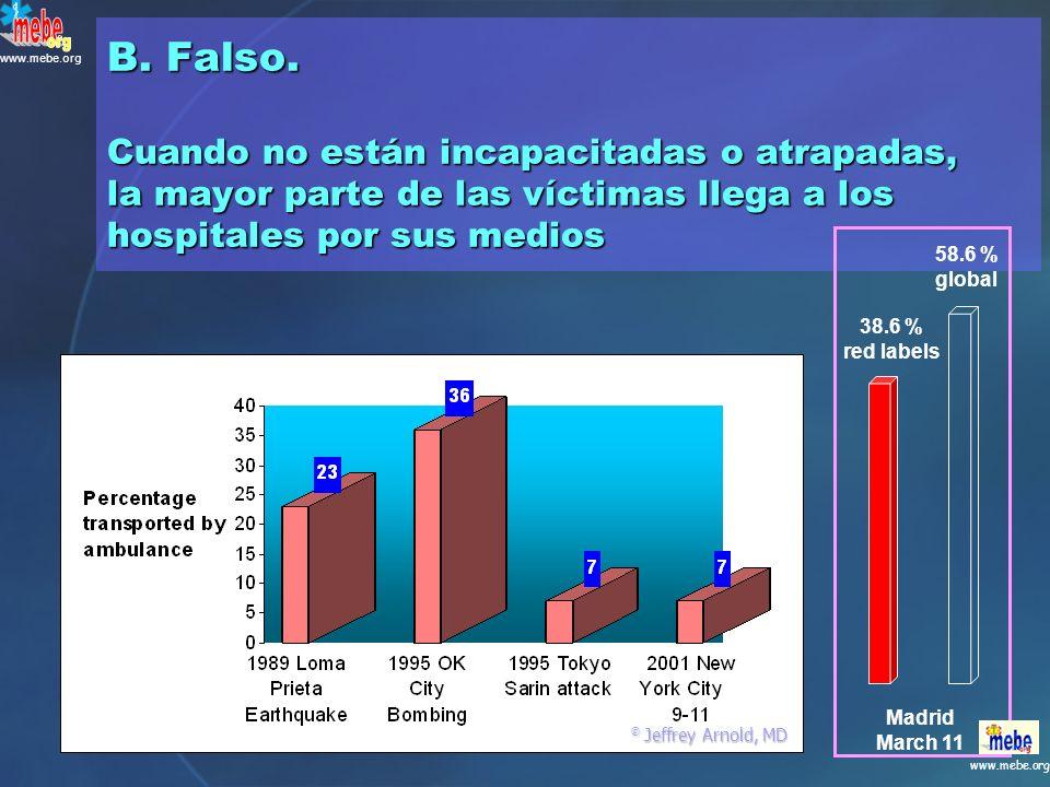 www.mebe.org ¿ Verdadero o falso ? La mayor parte de las víctimas son evacuadas a los hospitales por los Servicios de Emergencia Sanitaria (EMS) A.Ver