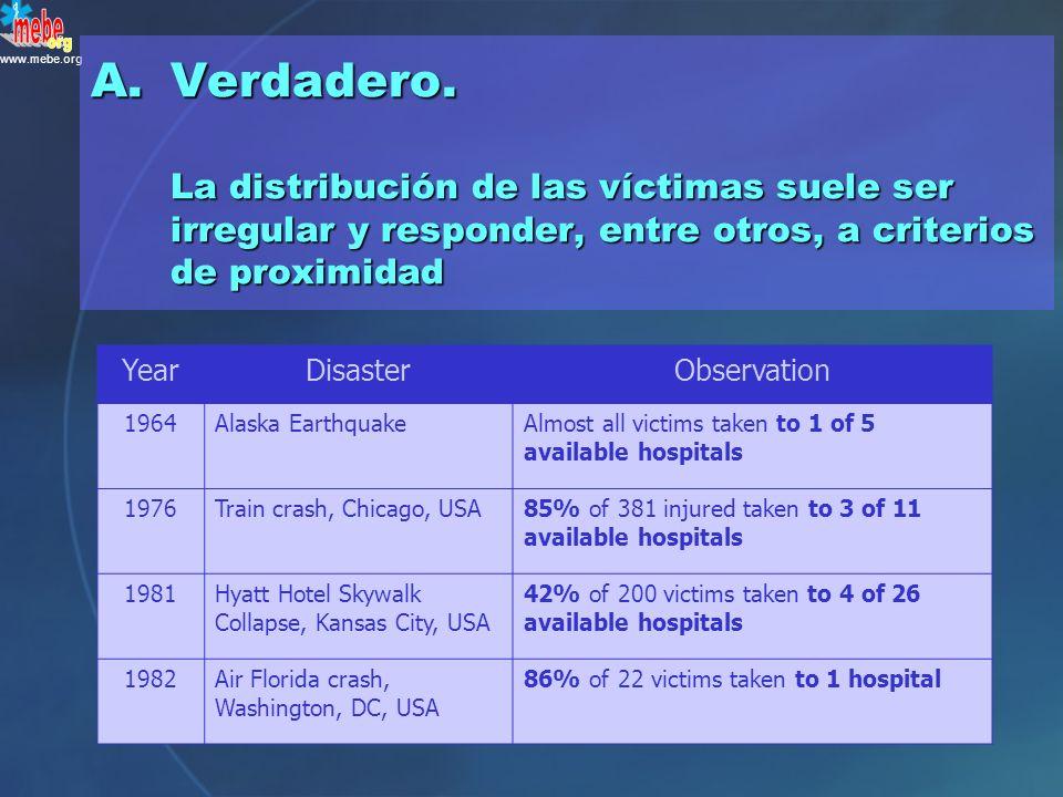 ¿Verdadero o falso ? Las víctimas de incidentes múltiples son evacuadas de forma irregular a los hospitales disponibles. A.Verdadero B.Falso P