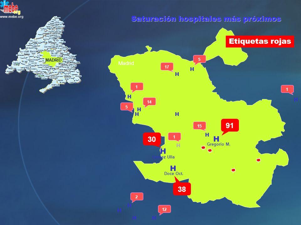 www.mebe.org Datos hospitalarios Consejería de Sanidad 11 de Marzo, 21 h Críticos Muy graves Graves Heridos Altas Leves Fallecidos 224 + 9 Madrid, 11-