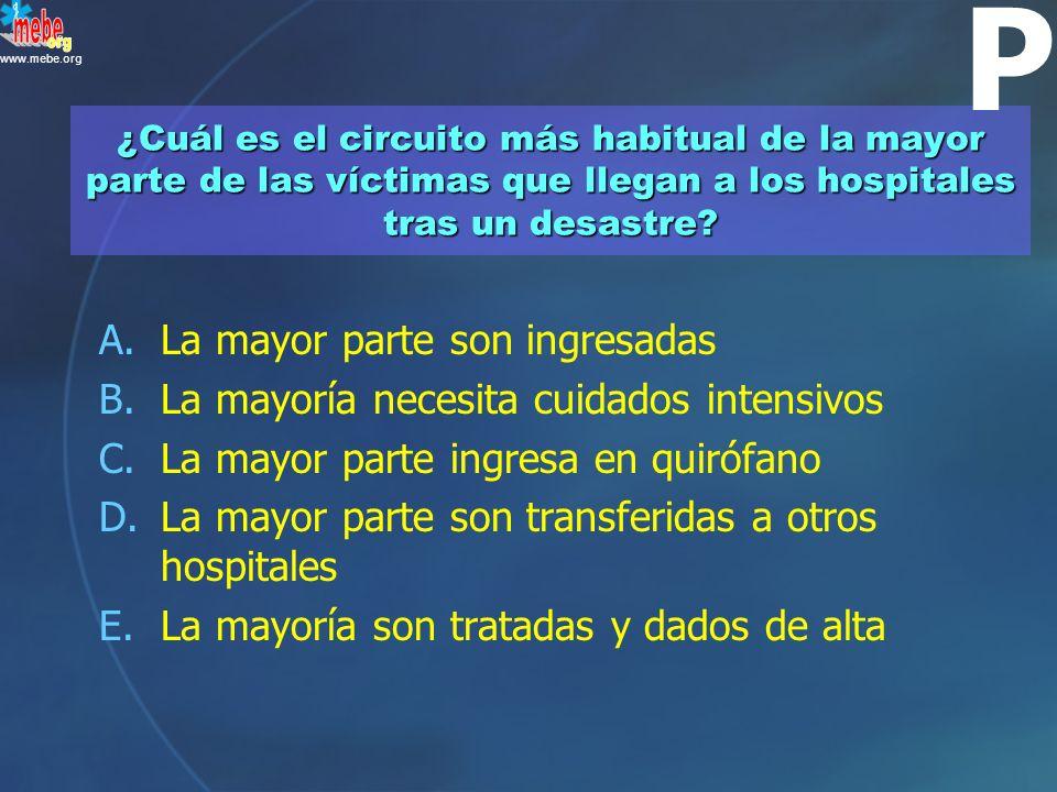 www.mebe.org Madrid Saturación hospitales más próximos Etiquetas rojas H H H H H H H H H Gómez Ulla Doce Oct.