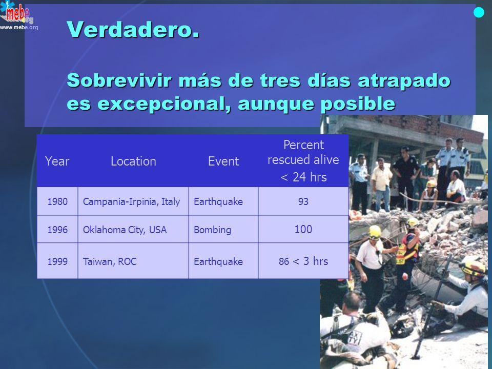 www.mebe.org ¿ Verdadero o falso ? Relativamente pocas víctimas atrapadas en derrumbamientos sobreviven más de 3 días A.Verdadero B.Falso. P