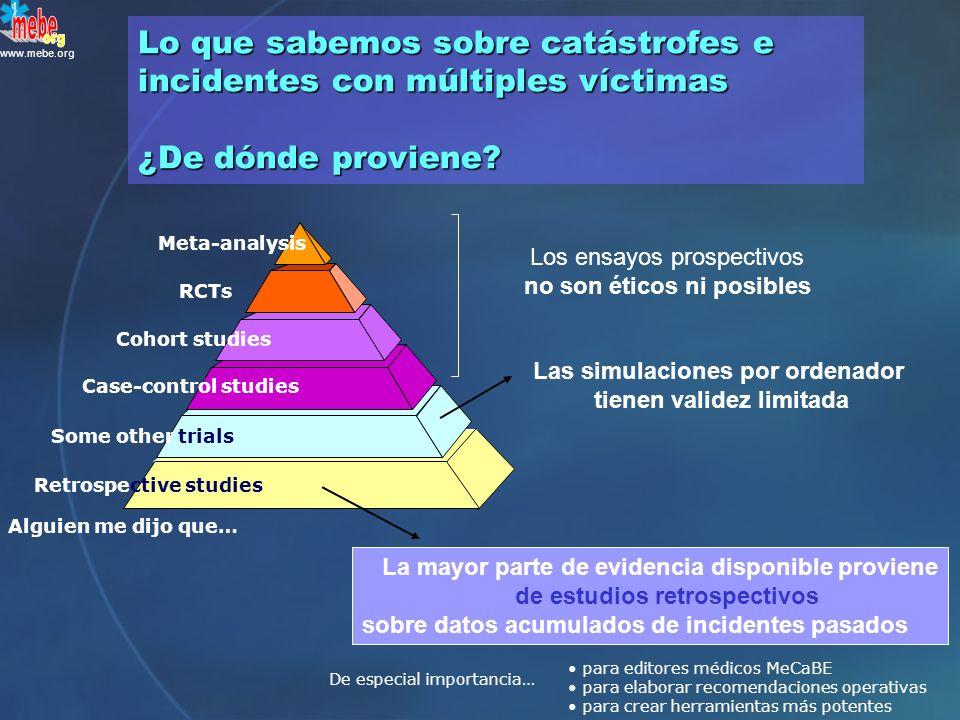 www.mebe.org ¿ Verdadero o falso .Los SSEE son capaces de controlar los riesgos de la escena A.