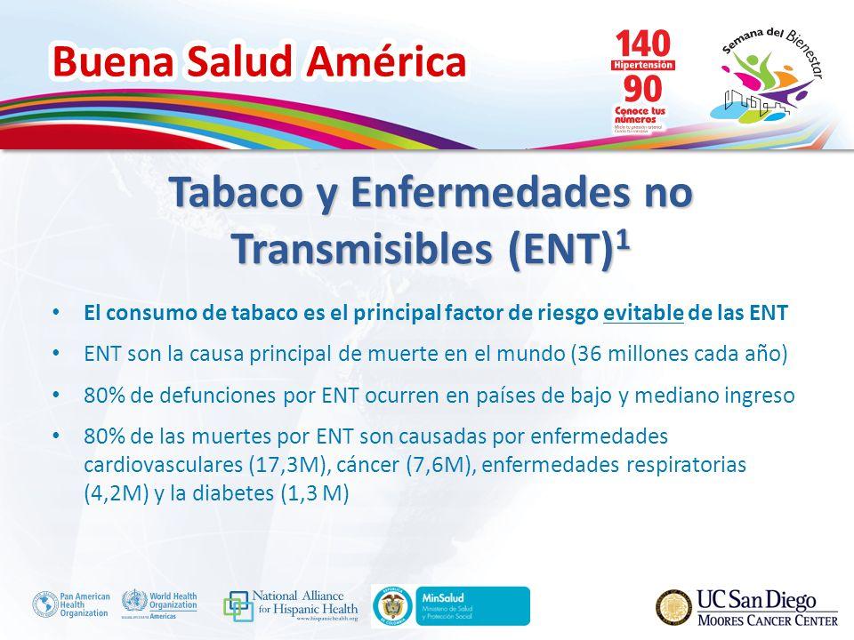 Buena Salud América Tabaco y Enfermedades no Transmisibles (ENT) 1 El consumo de tabaco es el principal factor de riesgo evitable de las ENT ENT son l