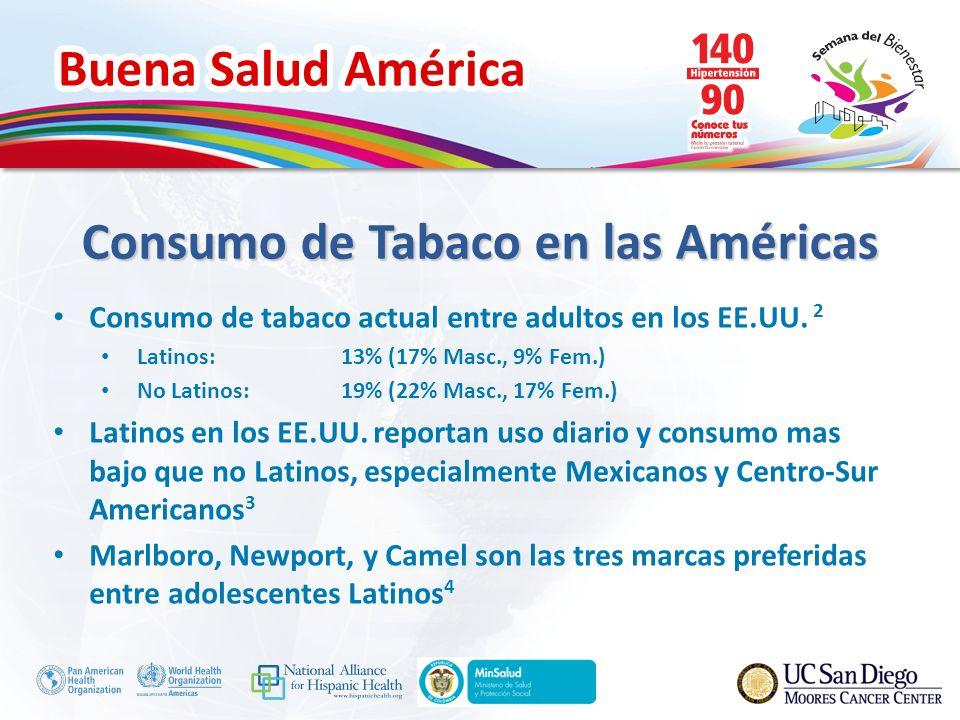 Buena Salud América Consumo de Tabaco en las Américas Consumo de tabaco actual entre adultos en los EE.UU. 2 Latinos: 13% (17% Masc., 9% Fem.) No Lati