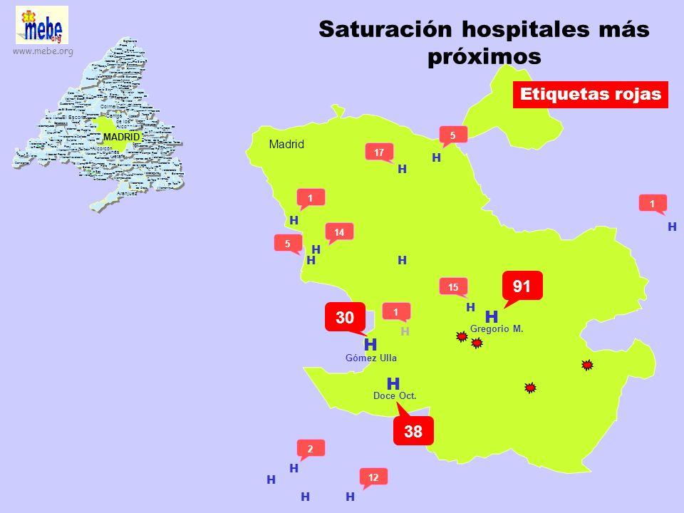 Datos hospitalarios Consejería de Sanidad 11 de Marzo, 21 h Críticos Muy graves Graves Heridos Altas Leves Fallecidos 224 + 9