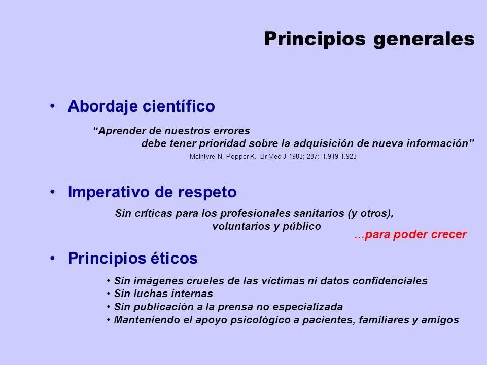 Principios generales Abordaje científico Imperativo de respeto Principios éticos Aprender de nuestros errores debe tener prioridad sobre la adquisición de nueva información McIntyre N, Popper K.