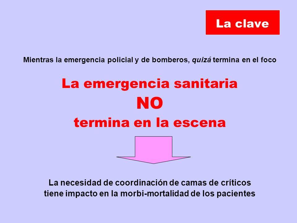 La clave Mientras la emergencia policial y de bomberos, quizá termina en el foco La emergencia sanitaria NO termina en la escena La necesidad de coordinación de camas de críticos tiene impacto en la morbi-mortalidad de los pacientes