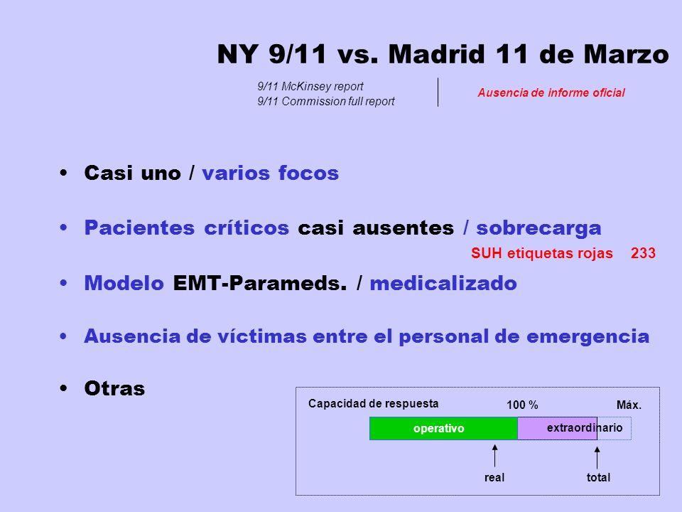 La clave Mientras la emergencia policial y de bomberos, quizá termina en el foco La emergencia sanitaria NO termina en la escena La necesidad de coord
