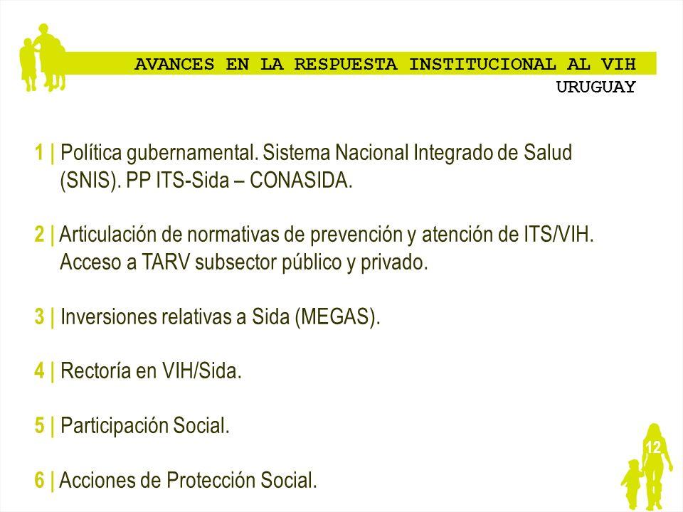 12 AVANCES EN LA RESPUESTA INSTITUCIONAL AL VIH URUGUAY 1   Política gubernamental. Sistema Nacional Integrado de Salud (SNIS). PP ITS-Sida – CONASIDA