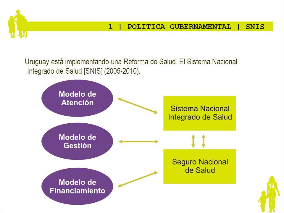 14 1   POLITICA GUBERNAMENTAL   SNIS Uruguay está implementando una Reforma de Salud. El Sistema Nacional Integrado de Salud [SNIS] (2005-2010).