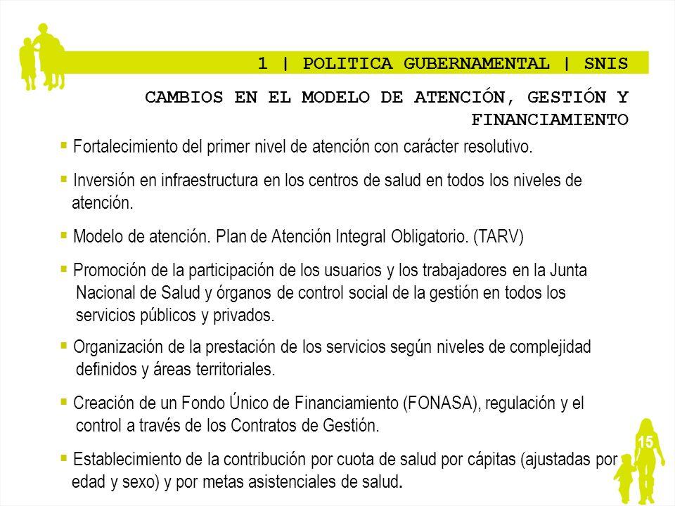 15 1   POLITICA GUBERNAMENTAL   SNIS CAMBIOS EN EL MODELO DE ATENCIÓN, GESTIÓN Y FINANCIAMIENTO Fortalecimiento del primer nivel de atención con carác
