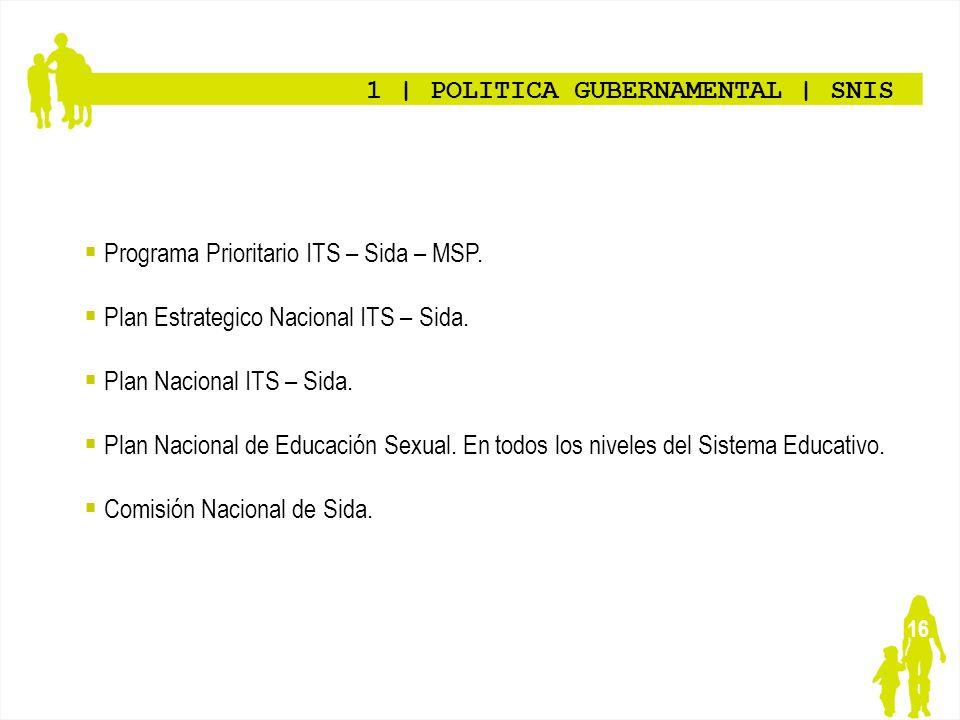 16 1   POLITICA GUBERNAMENTAL   SNIS Programa Prioritario ITS – Sida – MSP. Plan Estrategico Nacional ITS – Sida. Plan Nacional ITS – Sida. Plan Nacio