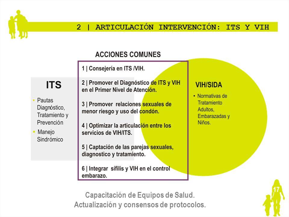 17 2   ARTICULACIÓN INTERVENCIÓN: ITS Y VIH Capacitación de Equipos de Salud. Actualización y consensos de protocolos.