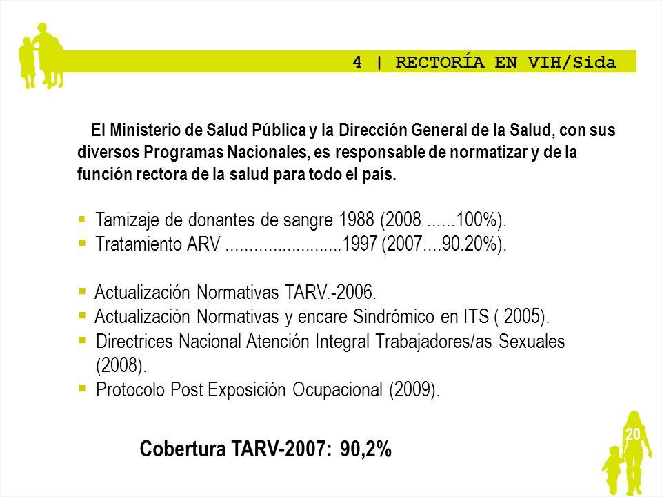 20 4   RECTORÍA EN VIH/Sida El Ministerio de Salud Pública y la Dirección General de la Salud, con sus diversos Programas Nacionales, es responsable d