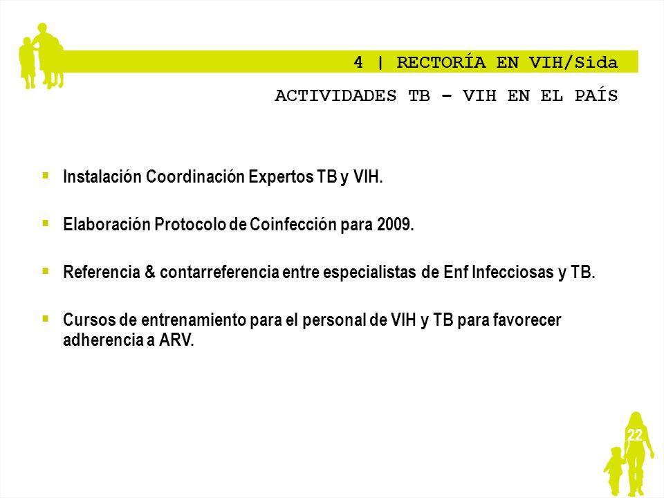22 4   RECTORÍA EN VIH/Sida ACTIVIDADES TB – VIH EN EL PAÍS Instalación Coordinación Expertos TB y VIH. Elaboración Protocolo de Coinfección para 2009