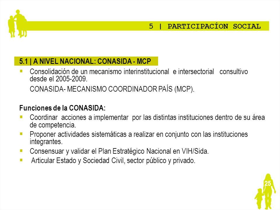 25 5   PARTICIPACÍON SOCIAL 5.1   A NIVEL NACIONAL: CONASIDA - MCP Consolidación de un mecanismo interinstitucional e intersectorial consultivo desde