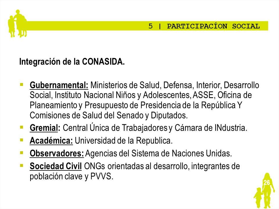 26 5   PARTICIPACÍON SOCIAL Integración de la CONASIDA. Gubernamental: Ministerios de Salud, Defensa, Interior, Desarrollo Social, Instituto Nacional