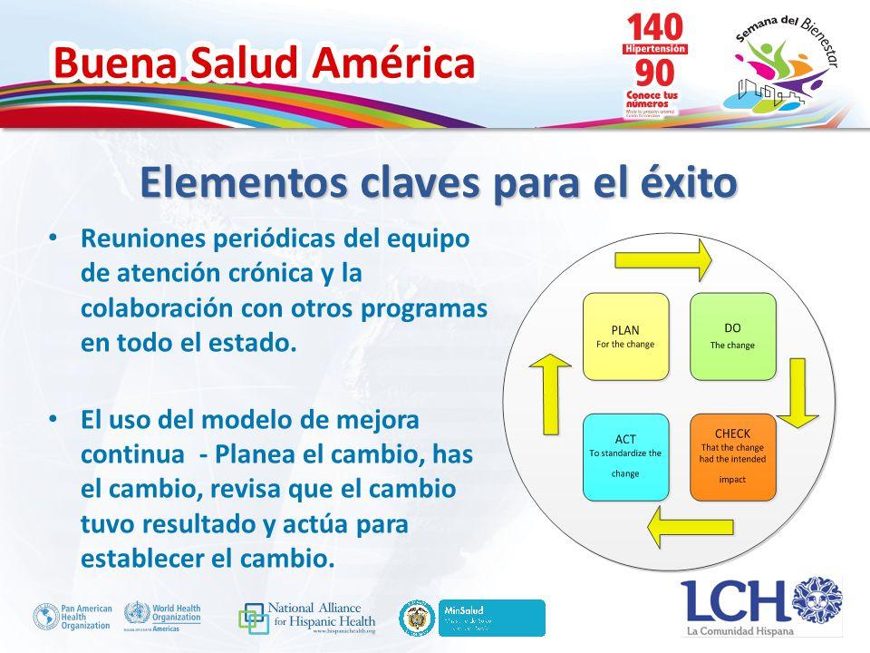 Buena Salud América Reuniones periódicas del equipo de atención crónica y la colaboración con otros programas en todo el estado.