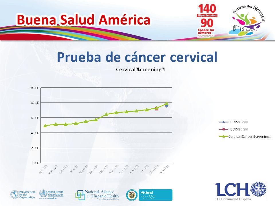 Buena Salud América Prueba de cáncer cervical
