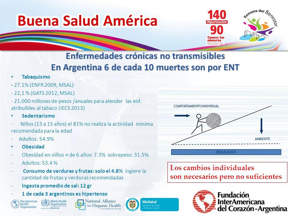 Buena Salud América Inserte su logo Enfermedades crónicas no transmisibles En Argentina 6 de cada 10 muertes son por ENT Tabaquismo - 27.1% (ENFR 2009