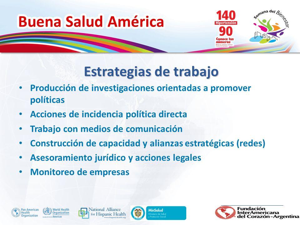 Buena Salud América Inserte su logo Estrategias de trabajo Producción de investigaciones orientadas a promover políticas Acciones de incidencia políti