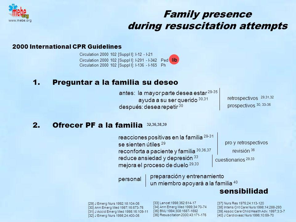 www.mebe.org Family presence during resuscitation attempts 2000 International CPR Guidelines 1.Preguntar a la familia su deseo 2.Ofrecer PF a la famil