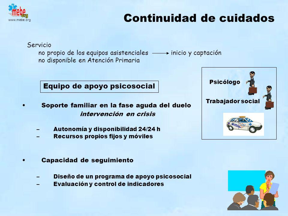 www.mebe.org Continuidad de cuidados Soporte familiar en la fase aguda del duelo intervención en crisis –Autonomía y disponibilidad 24/24 h –Recursos