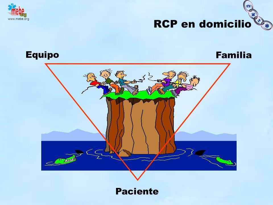 RCP en domicilio Equipo Familia Paciente