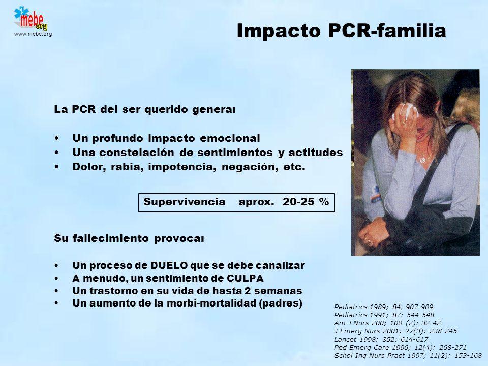 Impacto PCR-familia La PCR del ser querido genera: Un profundo impacto emocional Una constelación de sentimientos y actitudes Dolor, rabia, impotencia