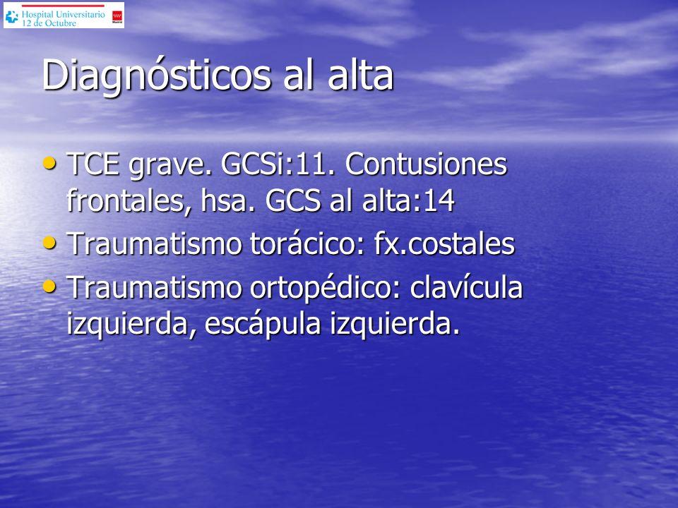 Diagnósticos al alta TCE grave. GCSi:11. Contusiones frontales, hsa. GCS al alta:14 TCE grave. GCSi:11. Contusiones frontales, hsa. GCS al alta:14 Tra