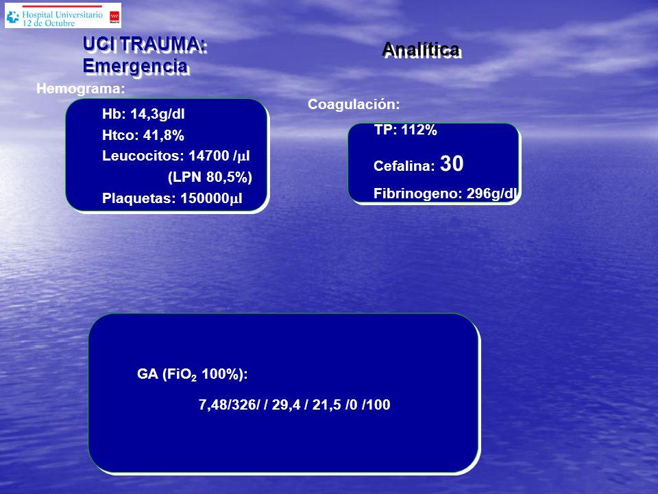 Coagulación: TP: 112% Cefalina: 30 Fibrinogeno: 296g/dl Hemograma: Hb: 14,3g/dl Htco: 41,8% Leucocitos: 14700 / l (LPN 80,5%) Plaquetas: 150000 l GA (