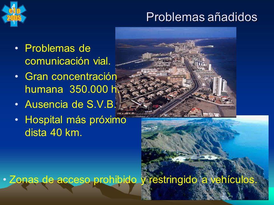 Medios complementarios Información actualizada y permanente del estado de las playas por página Web.