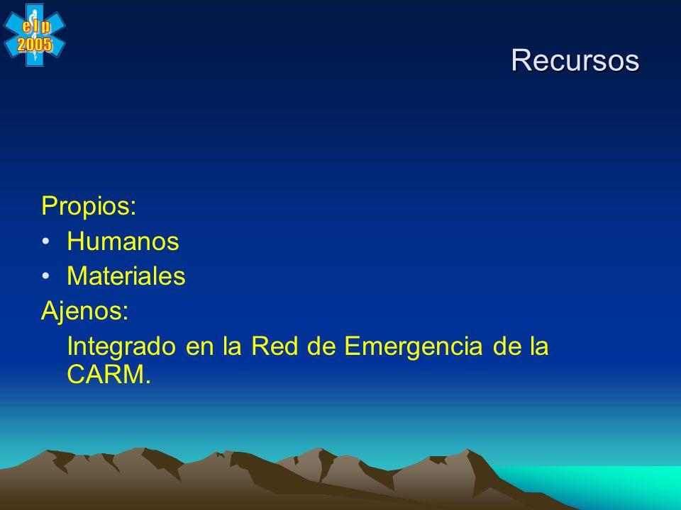 RRHH Técnicos en emergencia.( T.E.) Técnicos especialistas en rescate en playa (T.E.R.P.) Patrones de embarcaciones de rescate (10) Facultativos (T.E.R.P.
