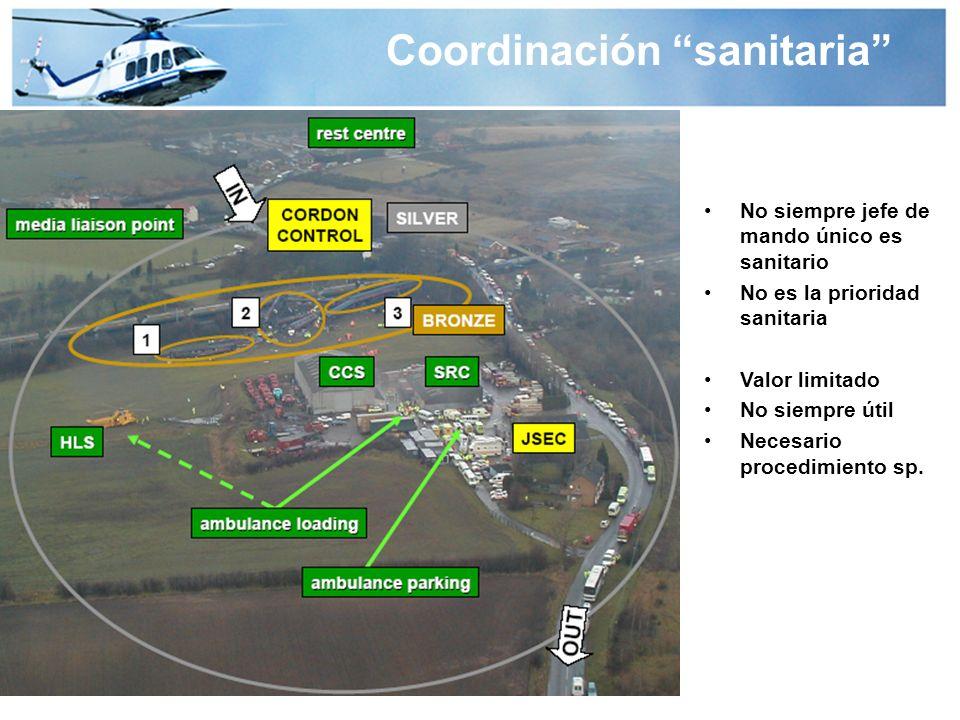 Misiones helicóptero en IMV No sanitariasSanitarias Coordinación y supervisión Centro de comunicaciones Control de accesos Apoyo con personal Aporte d