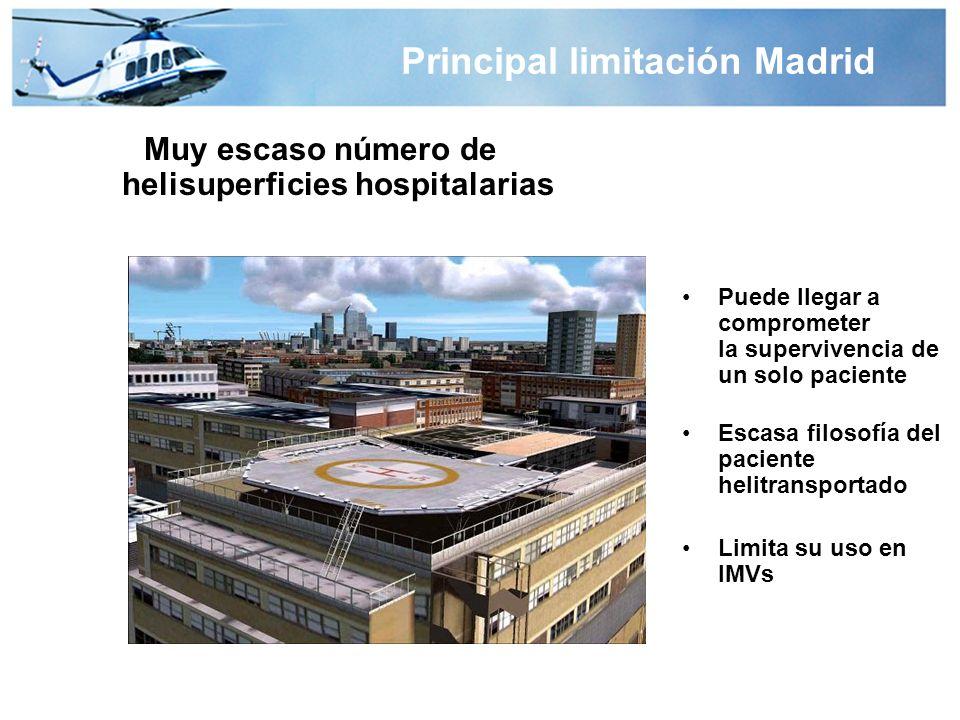 IMVs diarios Madrid, aprox. 6-12 IMVs/semana Pequeño tamaño (máx. 7 víctimas) Mayor tamaño incidencia variable Valore número de recursos necesarios Va