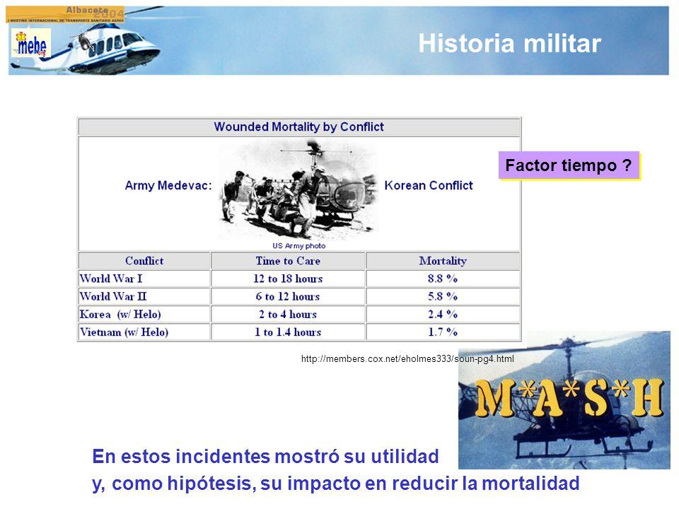Historia militar http://members.cox.net/eholmes333/soun-pg4.html Factor tiempo .