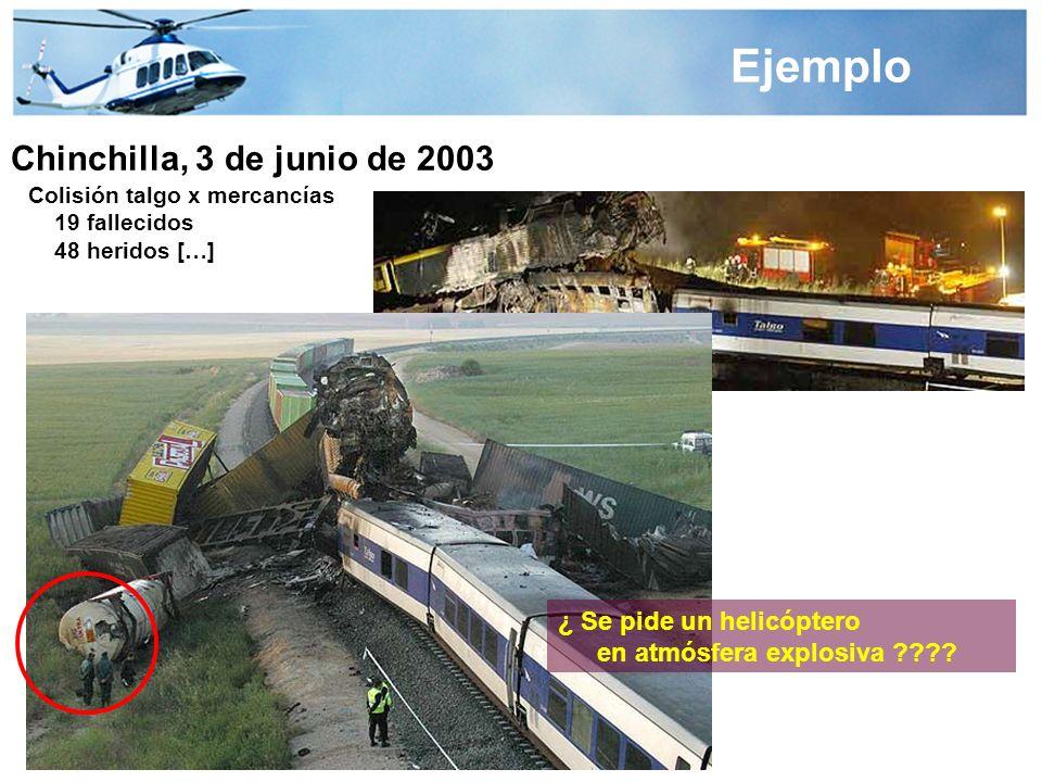 Ejemplo Chinchilla, 3 de junio de 2003 Colisión talgo x mercancías 19 fallecidos 48 heridos […] ¿ Se pide un helicóptero en atmósfera explosiva ????