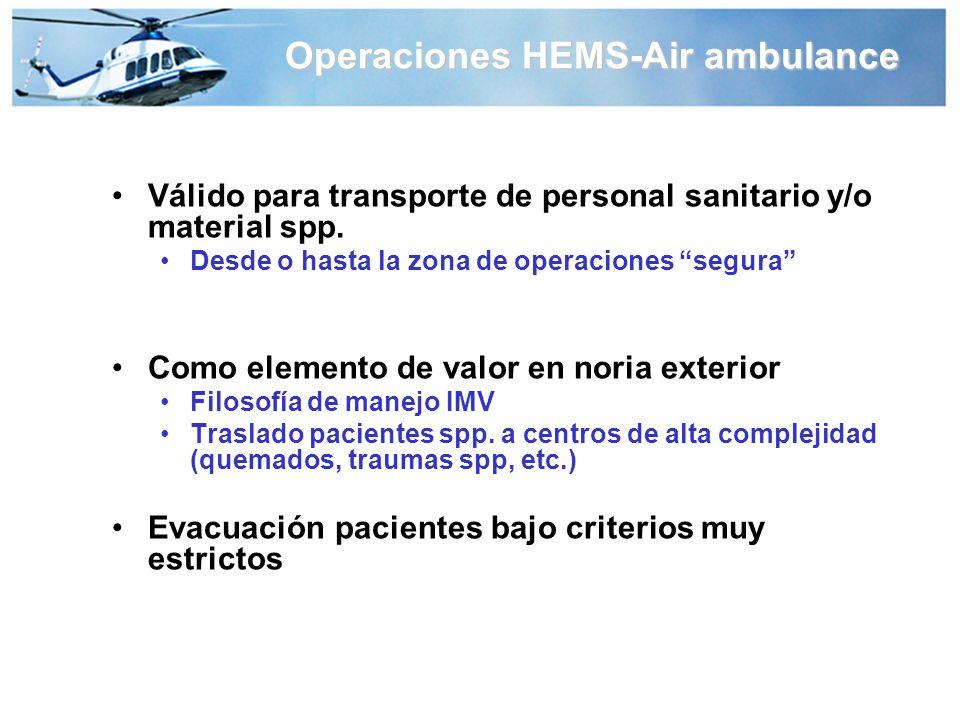 http://www.trb.org/publications/nchrp/nchrp_rpt_525v10.pdf Ejemplo No se permitió operar a los helicópteros hasta que la nube tóxica se disipó