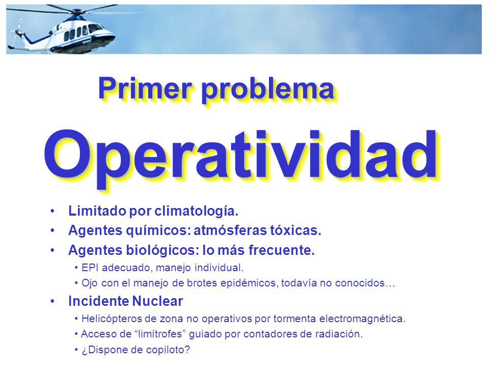 Primer problema Operatividad Limitado por climatología.