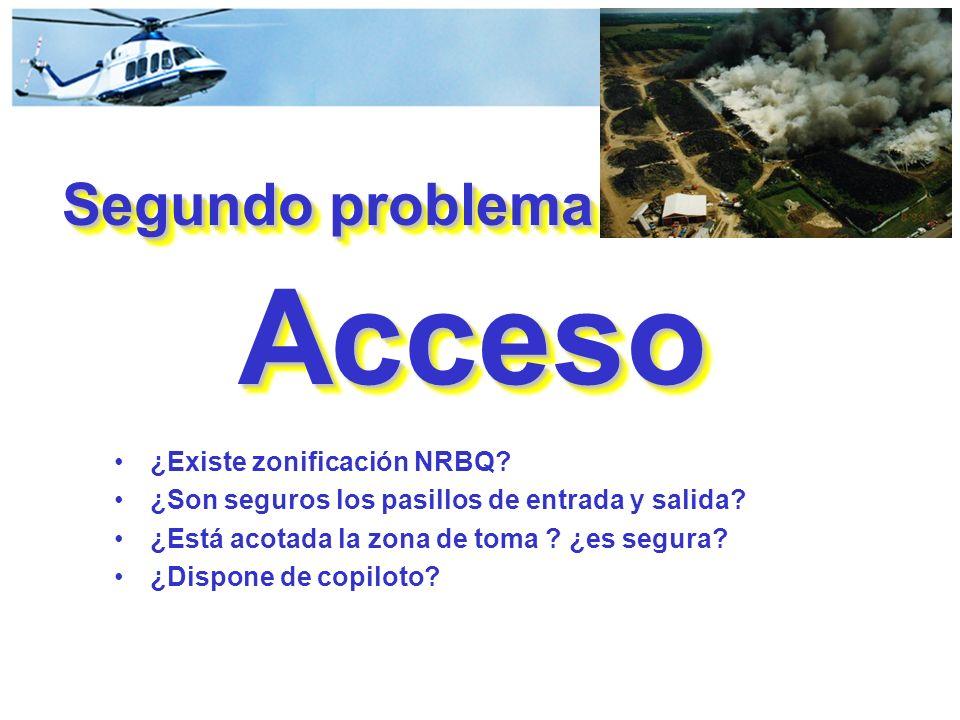 Segundo problema Acceso ¿Existe zonificación NRBQ.