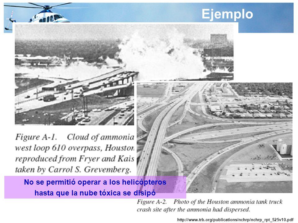 Zona de operación aérea Tan alejada del incidente como sea posible mínimo movimiento de aire En incidente NRBQ-identificado En lugar controlado (en to