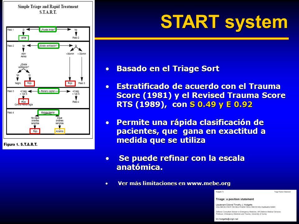 START system Basado en el Triage SortBasado en el Triage Sort Estratificado de acuerdo con el Trauma Score (1981) y el Revised Trauma Score RTS (1989)